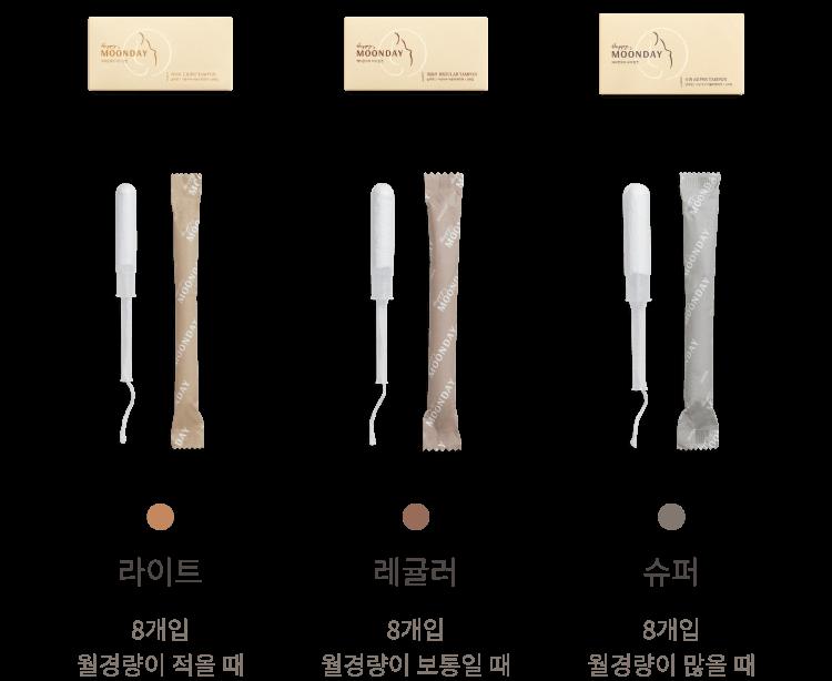 탐폰의 3가지 사이즈. 라이트사이즈: 8개입, 흡수량 6g 이하, 흡수체 길이 53mm, 레귤러사이즈: 8개입, 흡수량 6g 이상 9g 이하, 흡수체 길이 55mm, 슈퍼사이즈: 8개입, 흡수량 9g 이상 12g 이하, 흡수체 길이 57mm